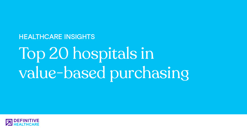 Top 20 Hospitals in Value-Based Purchasing