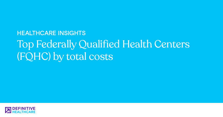 Top FQHCs by total cost