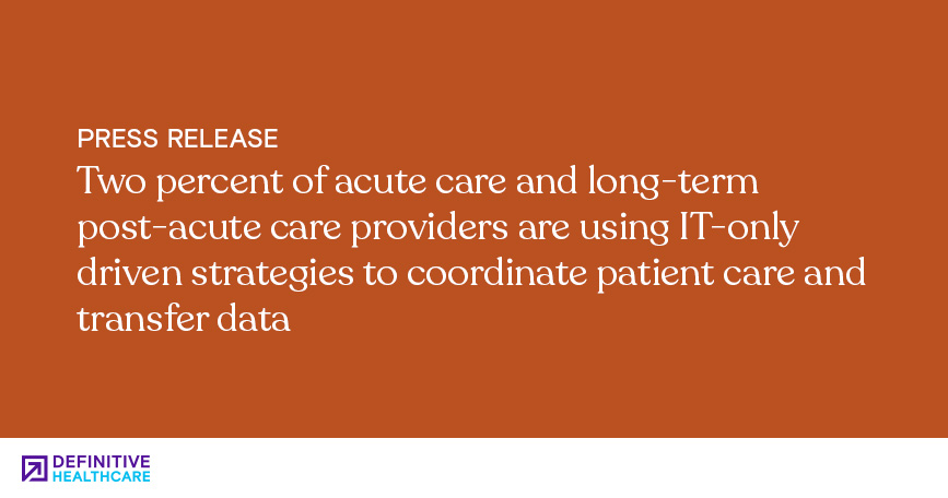 Two Percent of Acute Care and Long-Term Post-Acute Care Providers Are Using IT-Only Driven Strategies to Coordinate Patient Care And Transfer Data