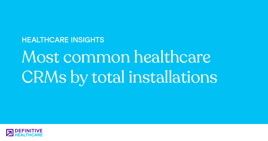 Most Common Healthcare CRMs by Total Installations