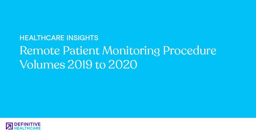 Remote Patient Monitoring Procedure Volumes 2019 to 2020