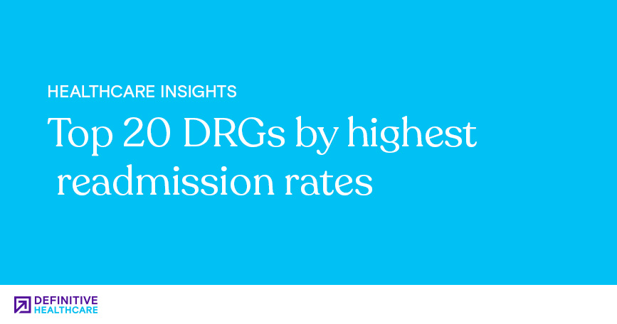 Top 20 DRGs by Highest Readmission Rates