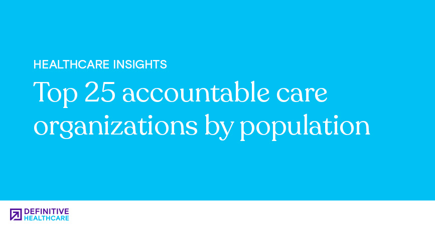 Top 25 Accountable Care Organizations by Population
