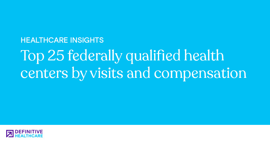 Top 25 Federally Qualified Health Centers by Visits and Compensation