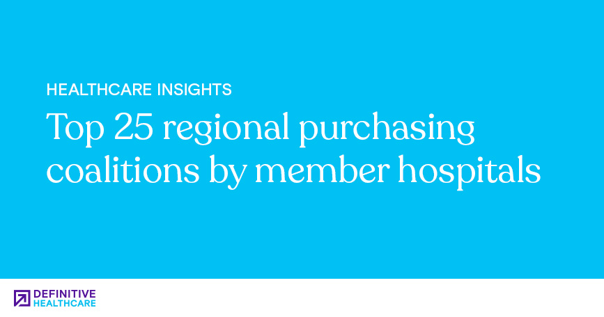 Top 25 Regional Purchasing Coalitions by Member Hospitals