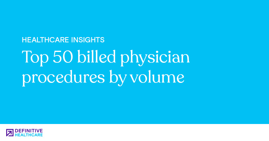 Top 50 Billed Physician Procedures by Volume
