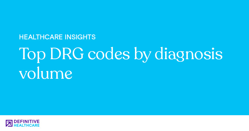 Top DRG Codes by Diagnosis Volume