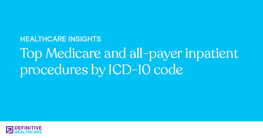 Top Medicare and All-Payer Inpatient Procedures by ICD-10 Code
