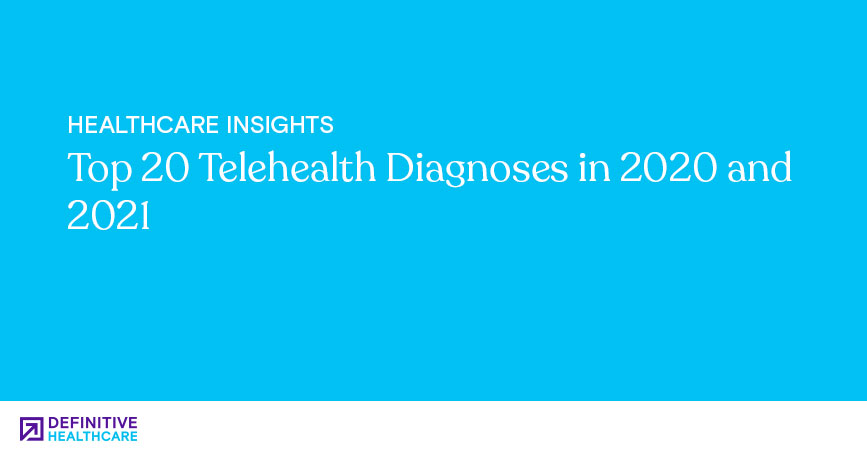 Top 20 Telehealth Diagnoses in 2020 and 2021