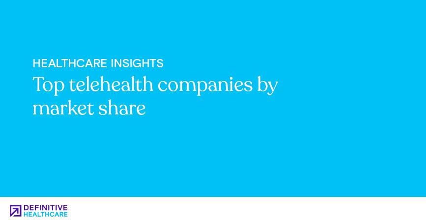 Top telehealth companies by marketshare